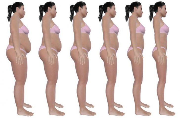 hogyan lehet felgyorsítani a fogyás és az izomtömeg folyamatát