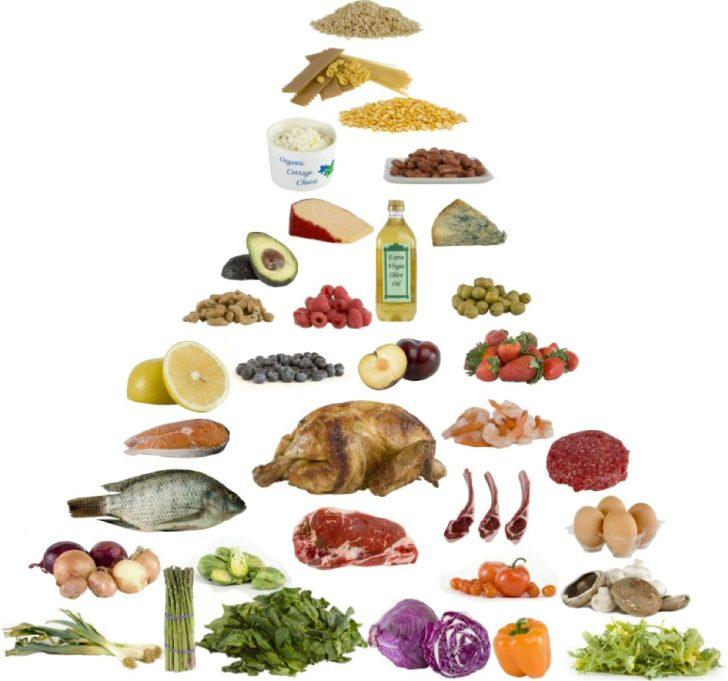 diéta, hogy lefogy hetente fél kiló